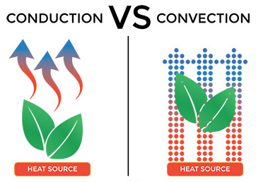vaporizers conduction vs convection
